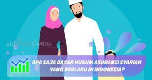 Dasar hukum asuransi syariah
