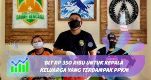 BLT Rp 350 Ribu untuk kepala keluarga yang terdampak PPKM