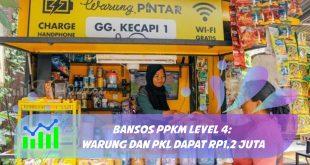 Bansos PPKM Level 4: Warung dan PKL Dapat Rp1,2 Juta